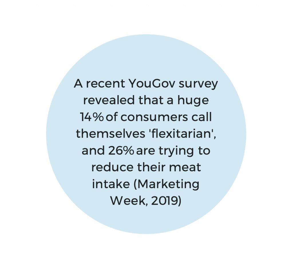 yougov survey stat