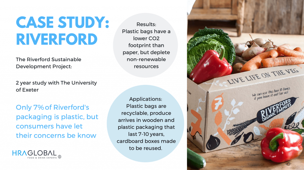riverford case study