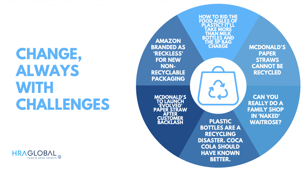 change and challenges infographic